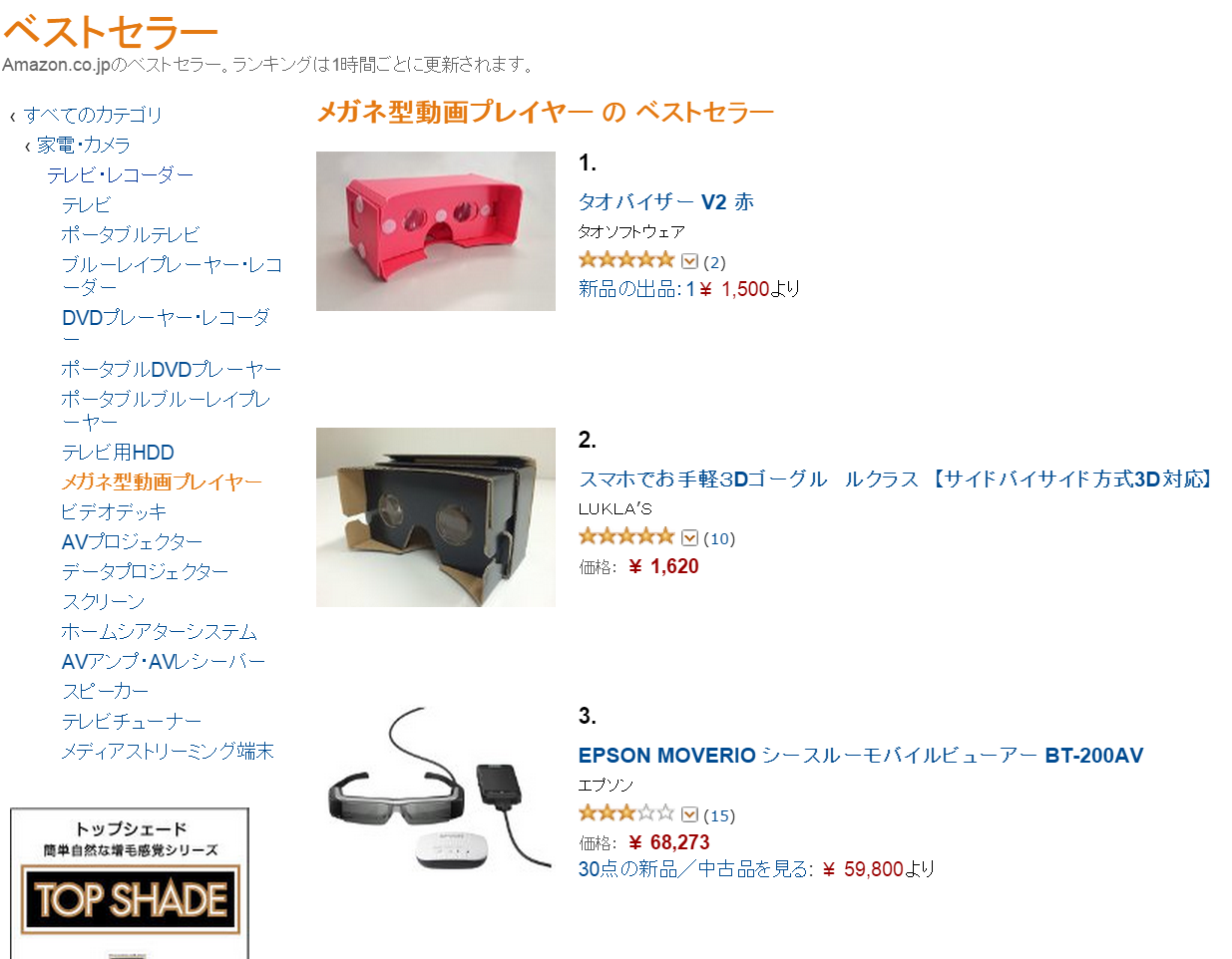 amazon_taovisor_megane_rank